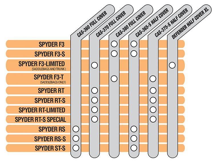 Defender Extreme Can-Am Spyder Half Cover