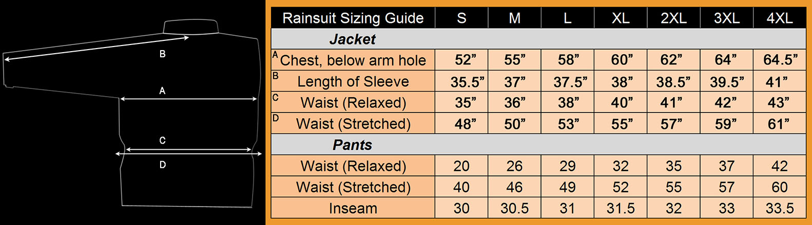 Rainwear fitting guide